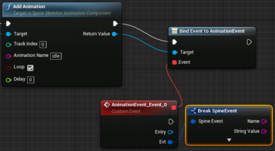 Spine ue4 runtime documentation drag the return value pin of an set animation add animation set empty animation or add empty animation node to an empty space in the blueprint malvernweather Choice Image